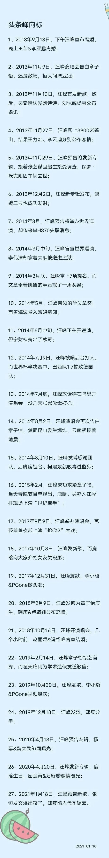 汪峰抢头条历史版本(2021年最新)_汪峰抢头条表情包